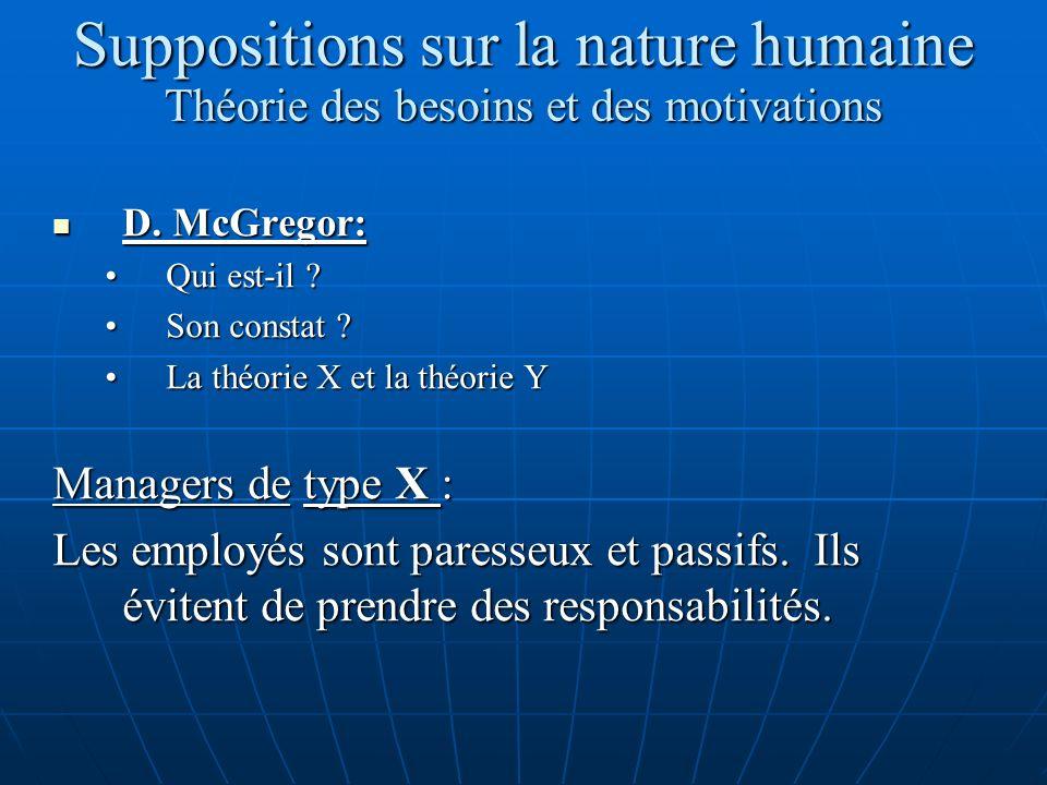 Suppositions sur la nature humaine Théorie des besoins et des motivations
