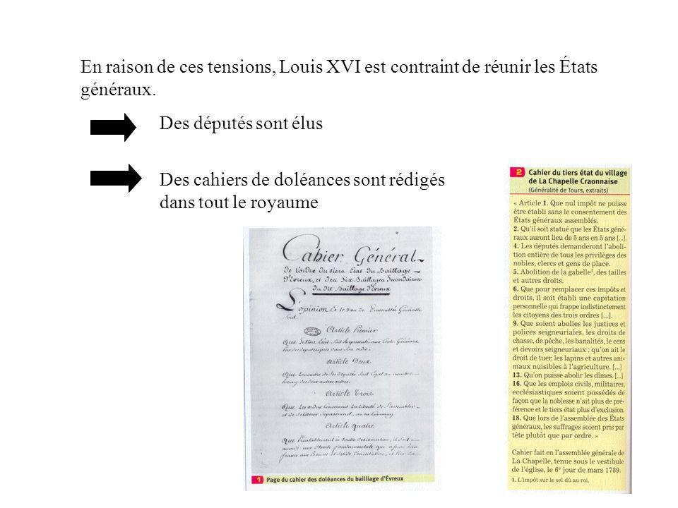 En raison de ces tensions, Louis XVI est contraint de réunir les États généraux.