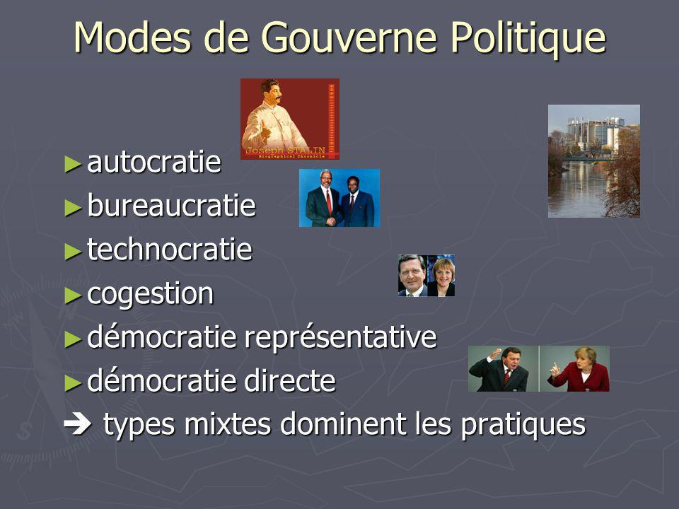 Modes de Gouverne Politique