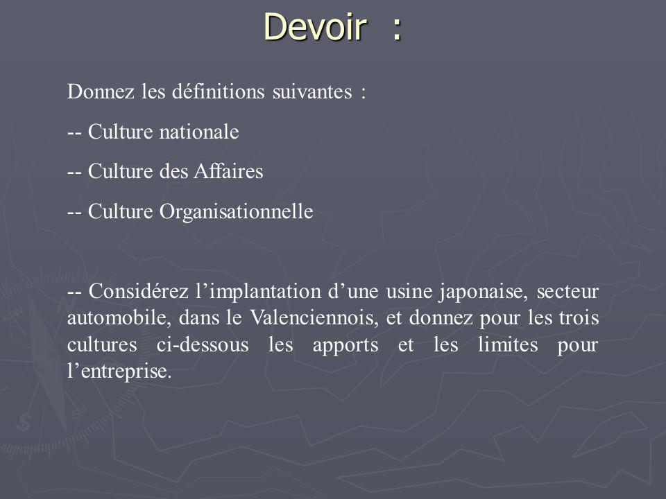 Devoir : Donnez les définitions suivantes : - Culture nationale