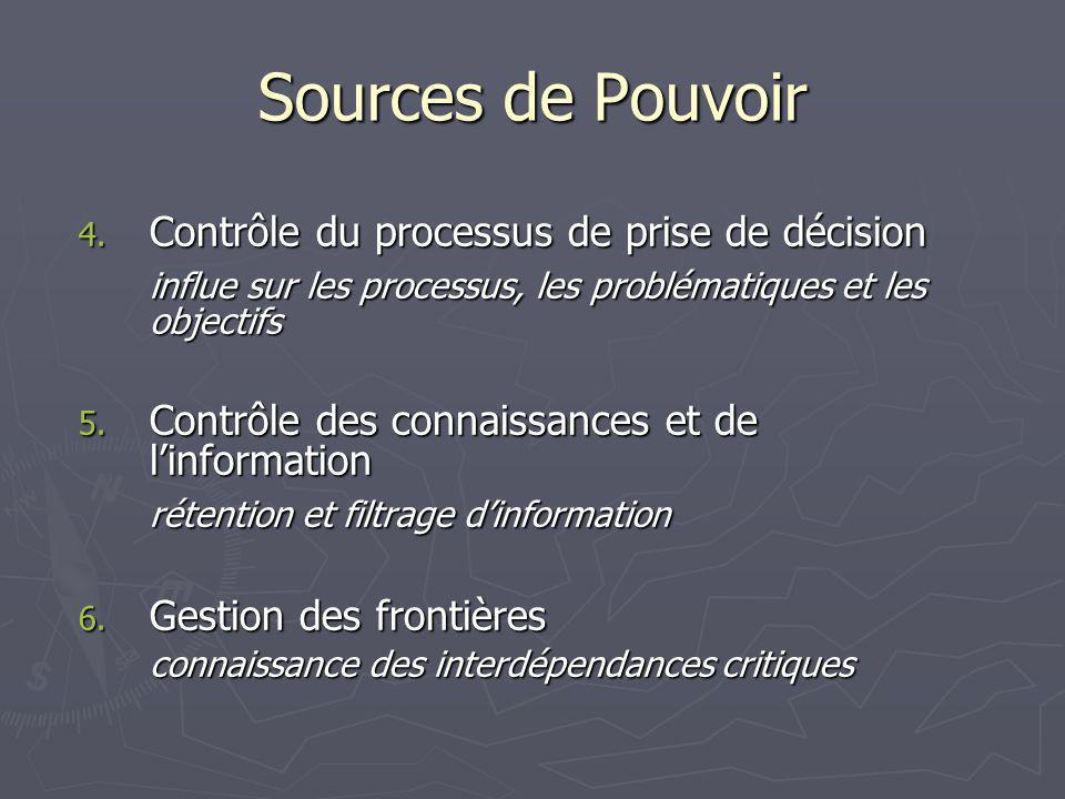 Sources de Pouvoir Contrôle du processus de prise de décision