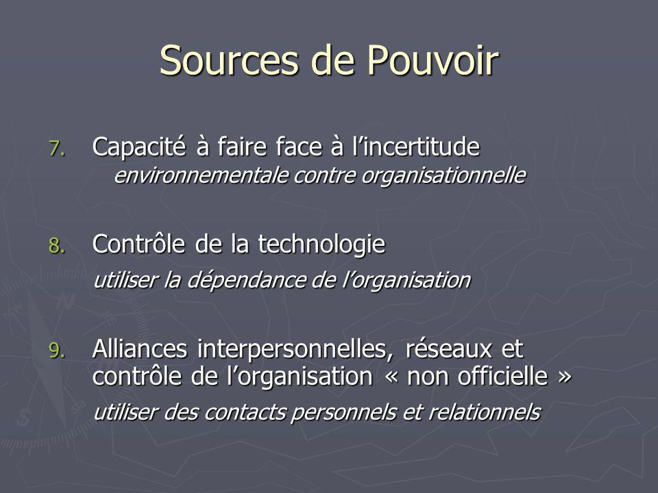 Sources de Pouvoir Capacité à faire face à l'incertitude environnementale contre organisationnelle.