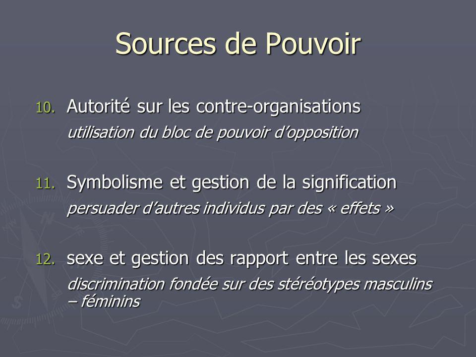 Sources de Pouvoir Autorité sur les contre-organisations