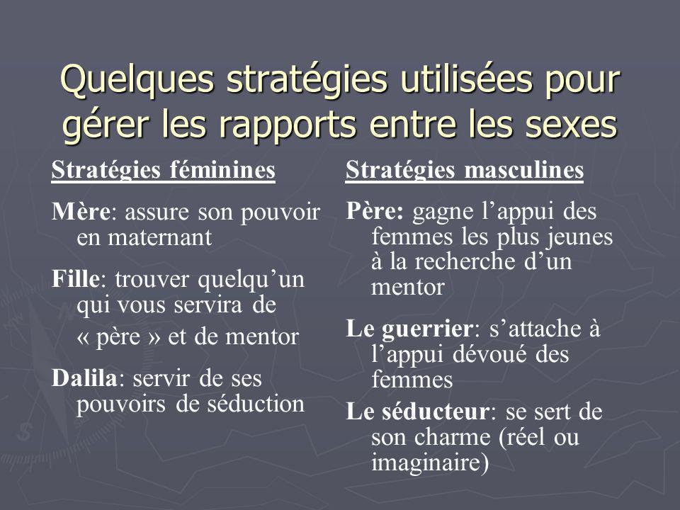 Quelques stratégies utilisées pour gérer les rapports entre les sexes