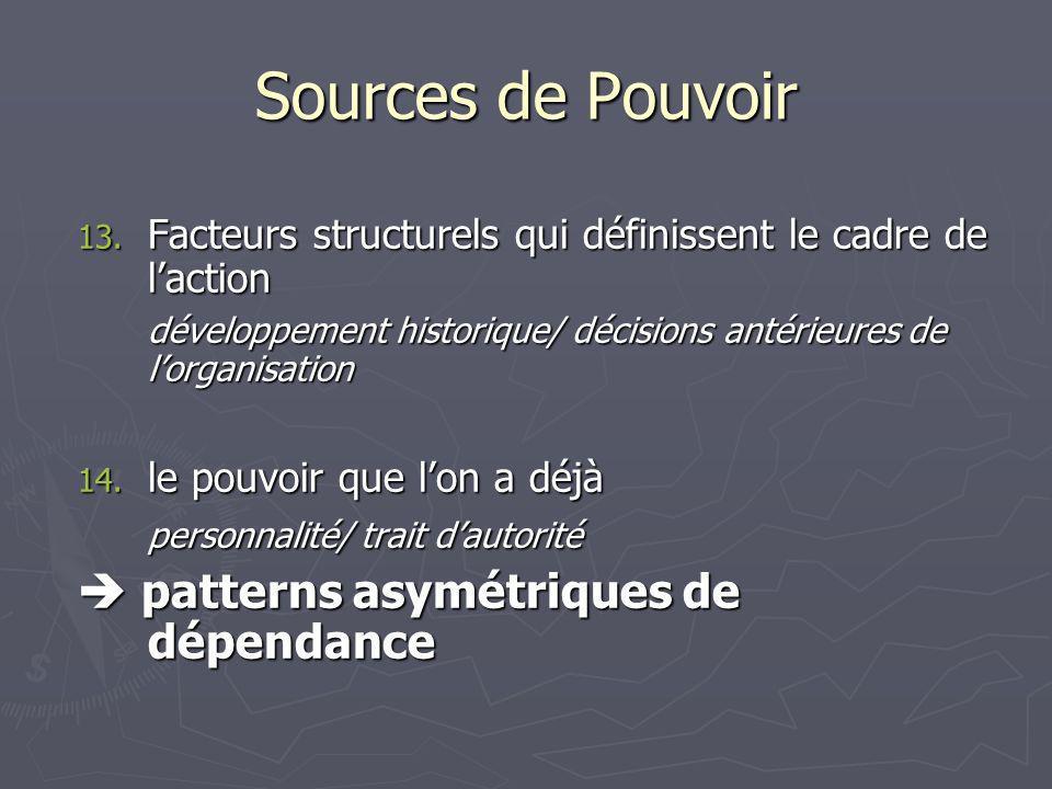 Sources de Pouvoir  patterns asymétriques de dépendance
