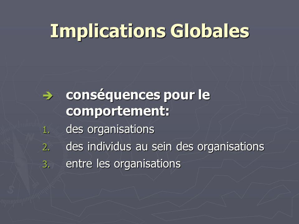 Implications Globales