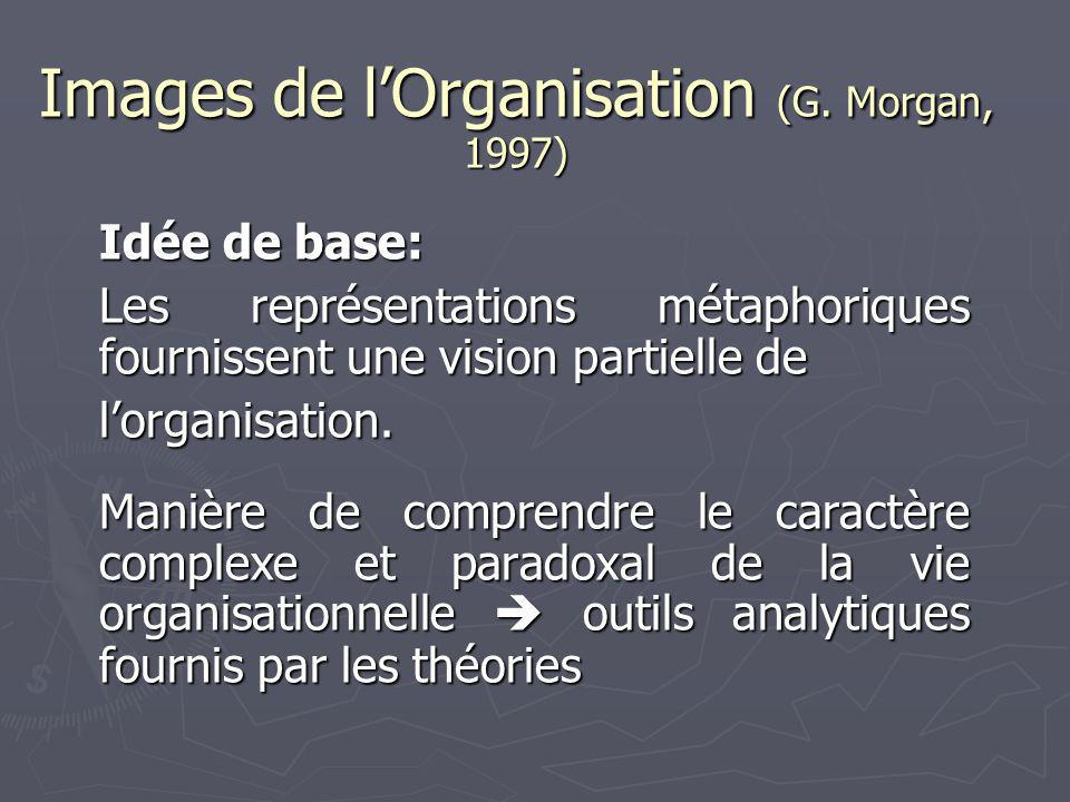 Images de l'Organisation (G. Morgan, 1997)