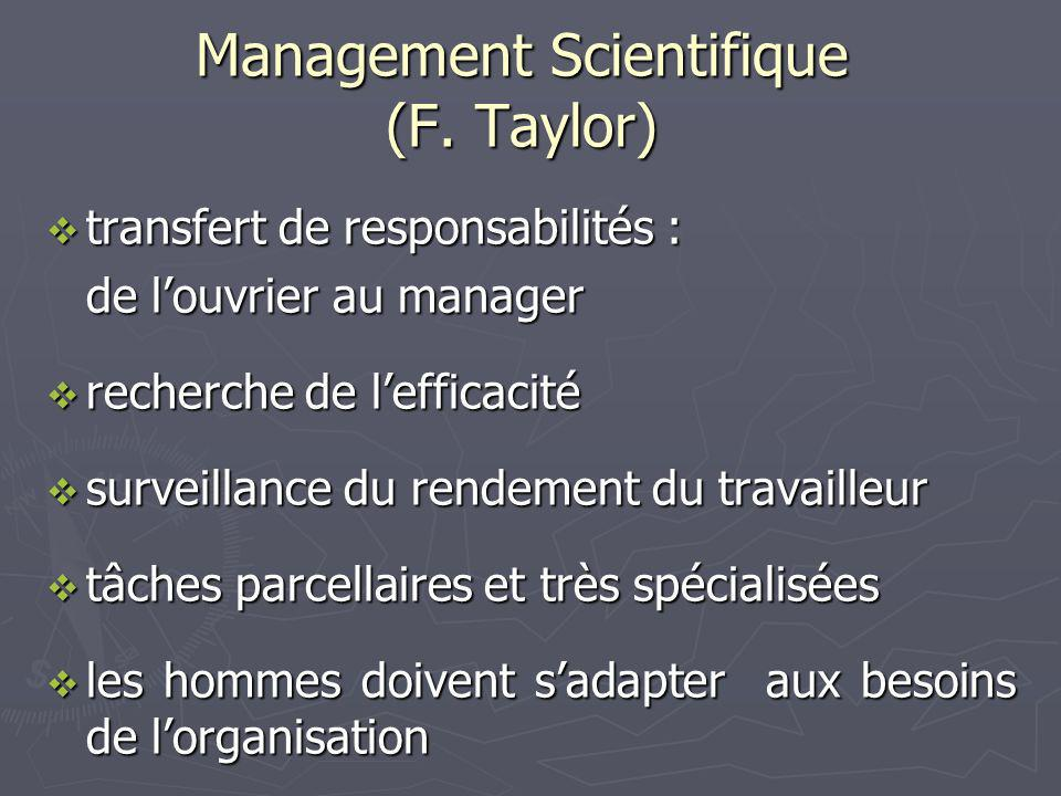 Management Scientifique (F. Taylor)