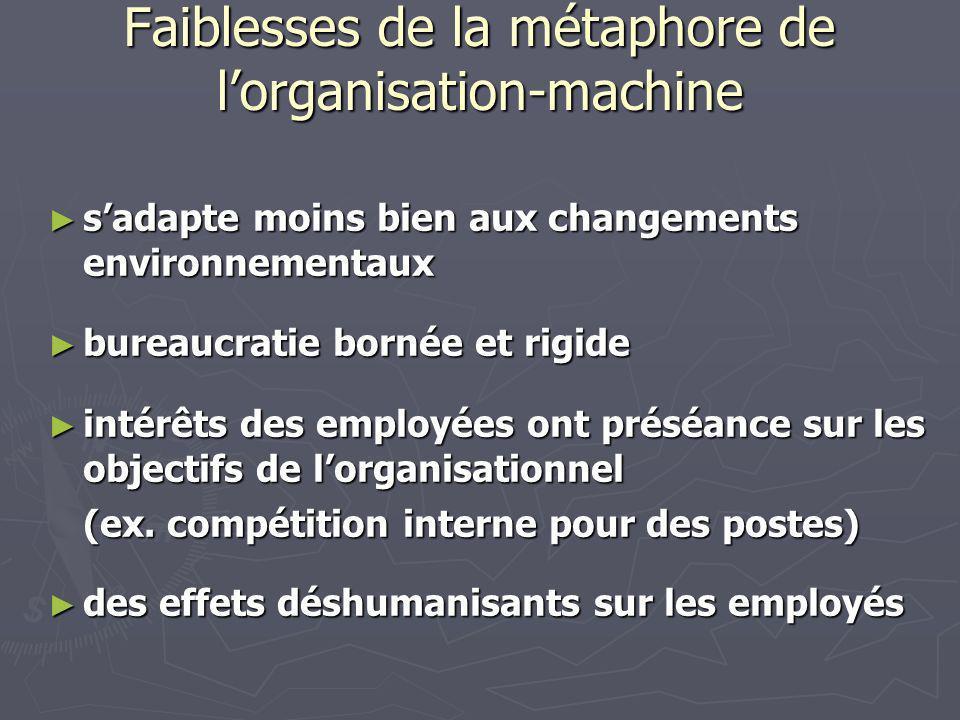 Faiblesses de la métaphore de l'organisation-machine