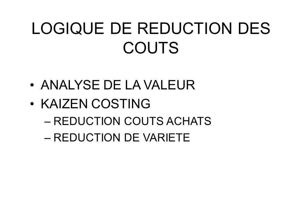 LOGIQUE DE REDUCTION DES COUTS