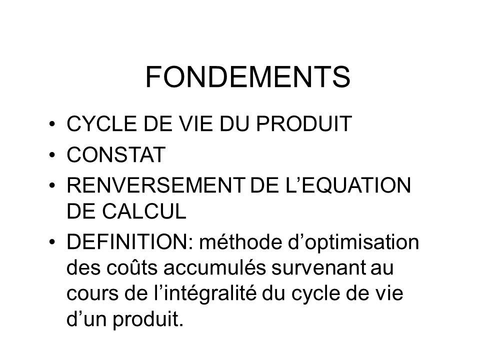 FONDEMENTS CYCLE DE VIE DU PRODUIT CONSTAT