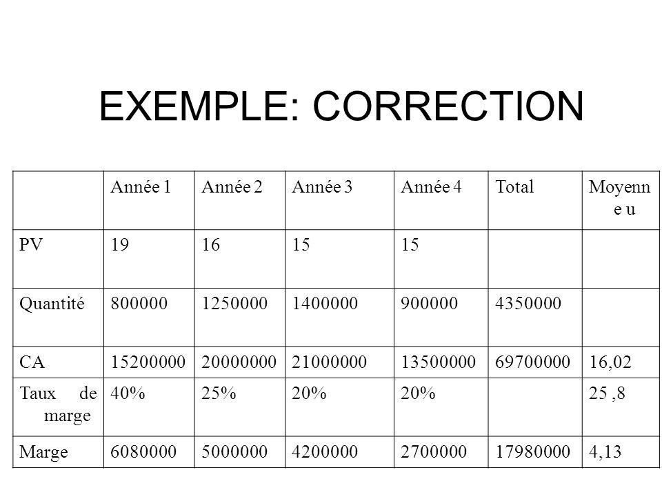 EXEMPLE: CORRECTION Année 1 Année 2 Année 3 Année 4 Total Moyenne u PV