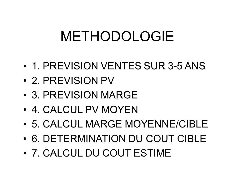 METHODOLOGIE 1. PREVISION VENTES SUR 3-5 ANS 2. PREVISION PV