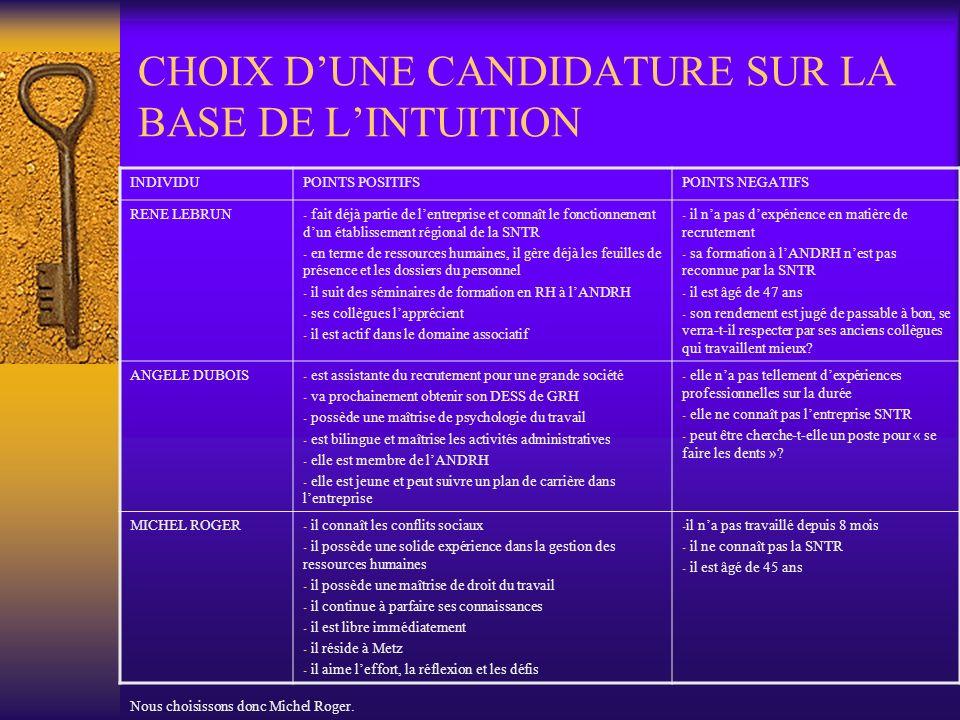 CHOIX D'UNE CANDIDATURE SUR LA BASE DE L'INTUITION