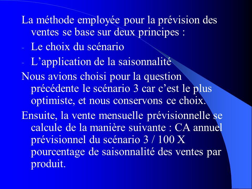 La méthode employée pour la prévision des ventes se base sur deux principes :