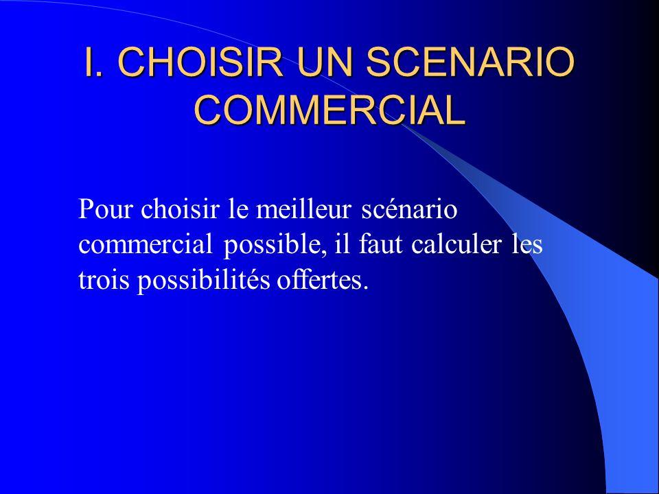 I. CHOISIR UN SCENARIO COMMERCIAL