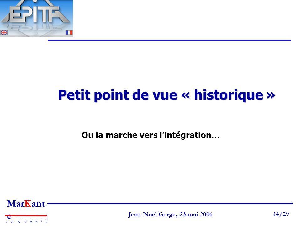 Petit point de vue « historique »