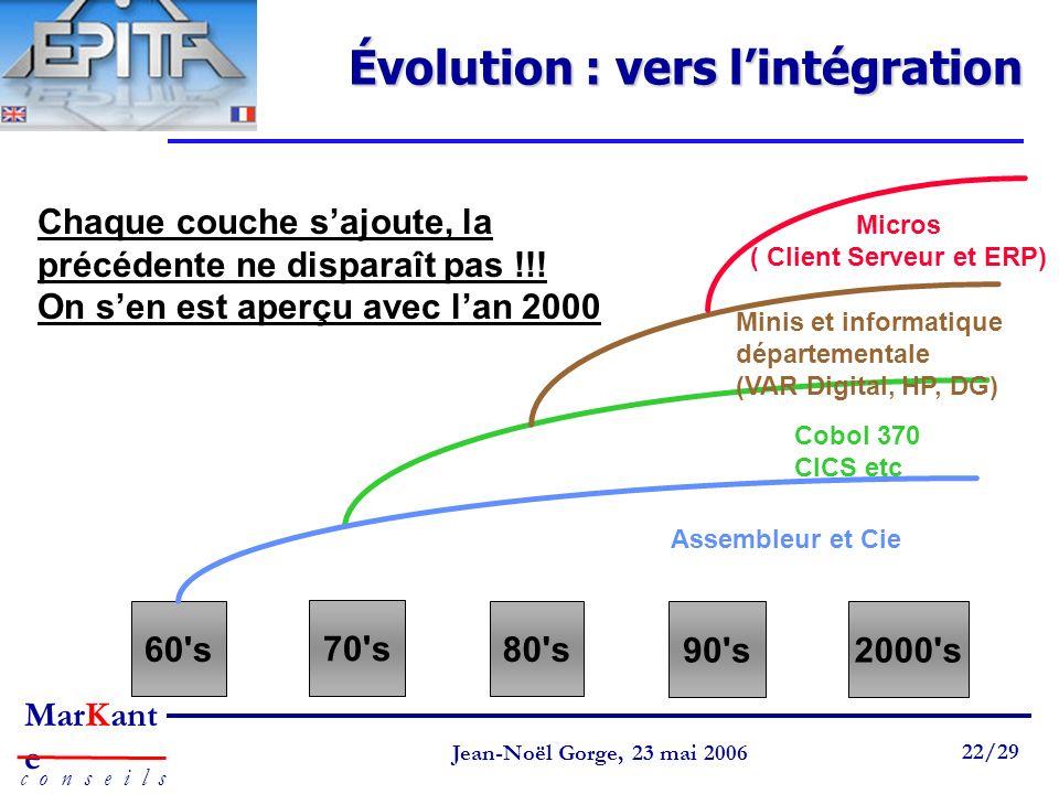 Évolution : vers l'intégration