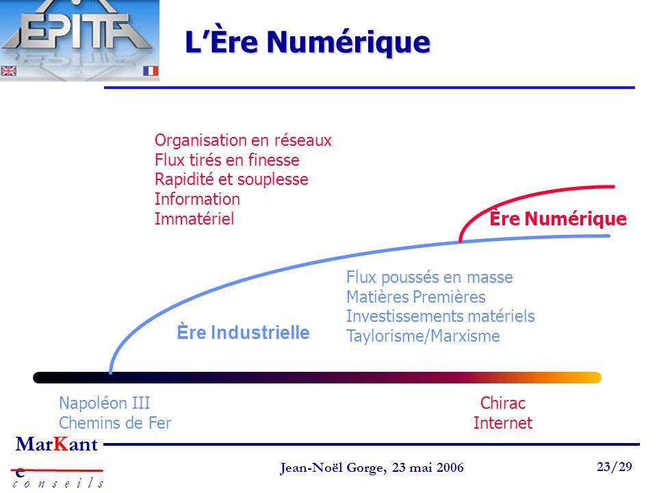 L'Ère Numérique Ère Numérique Ère Industrielle Organisation en réseaux