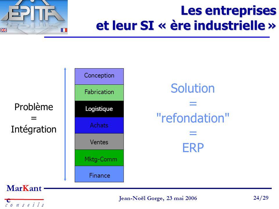 Les entreprises et leur SI « ère industrielle »