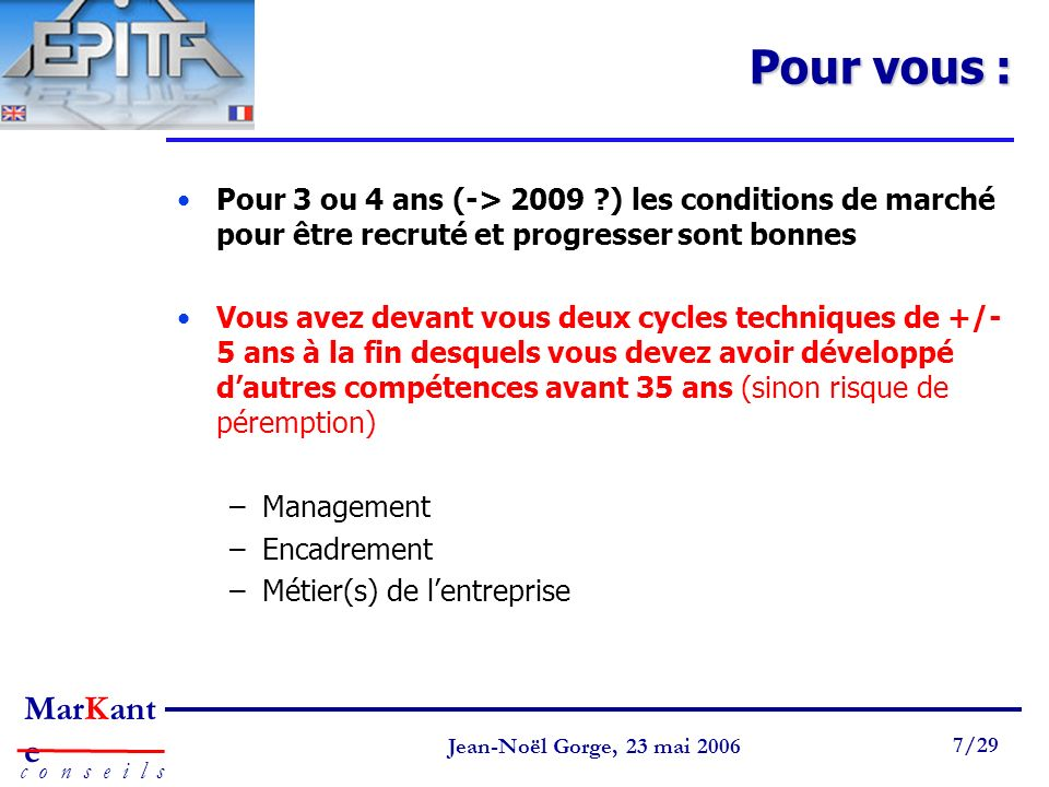 Pour vous : Pour 3 ou 4 ans (-> 2009 ) les conditions de marché pour être recruté et progresser sont bonnes.