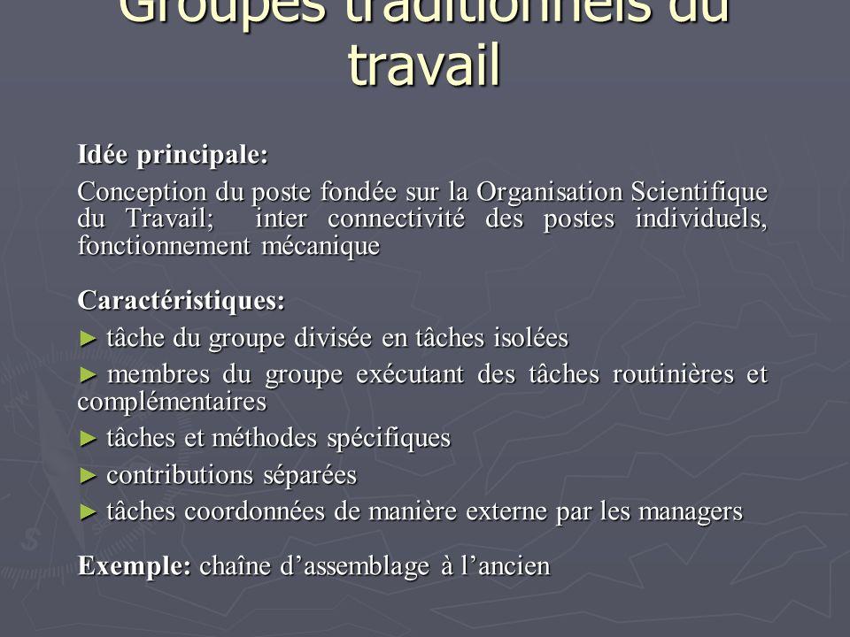 Groupes traditionnels du travail