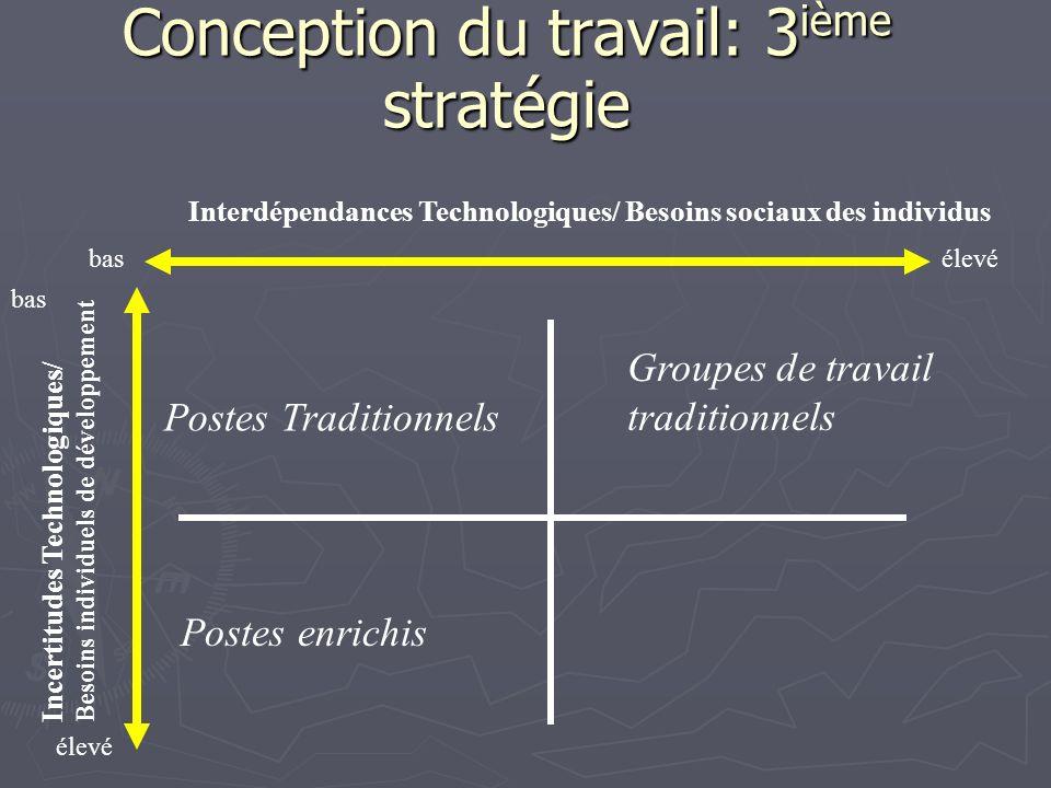 Conception du travail: 3ième stratégie