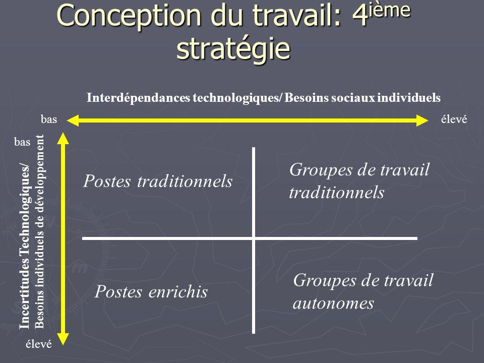 Conception du travail: 4ième stratégie