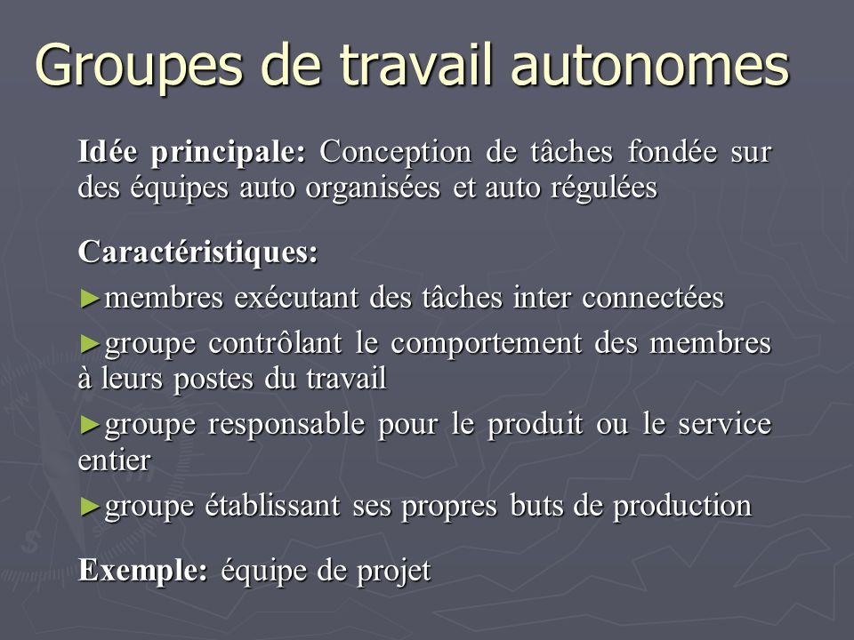 Groupes de travail autonomes
