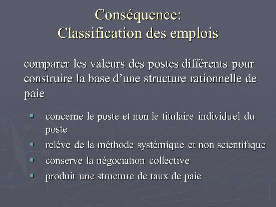 Conséquence: Classification des emplois