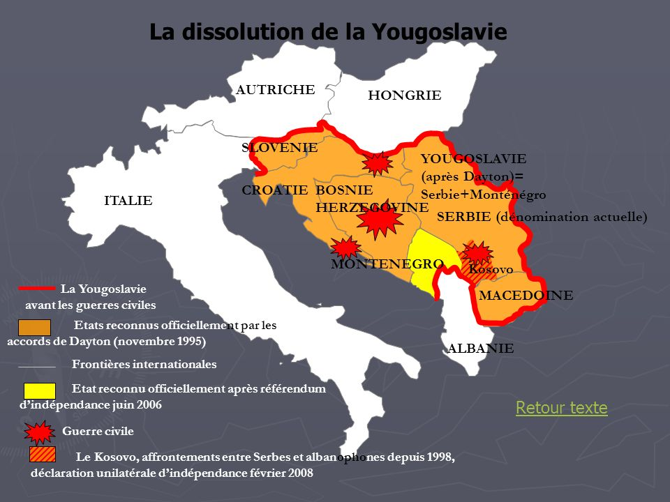 La dissolution de la Yougoslavie