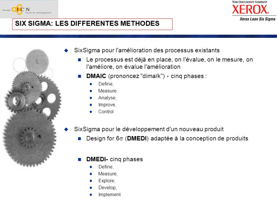 SIX SIGMA: LES DIFFERENTES METHODES