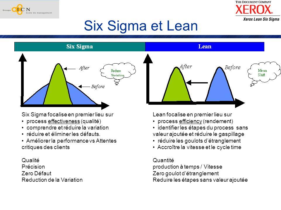 Six Sigma et Lean Six Sigma focalise en premier lieu sur