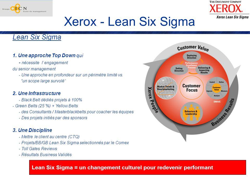 Xerox - Lean Six Sigma
