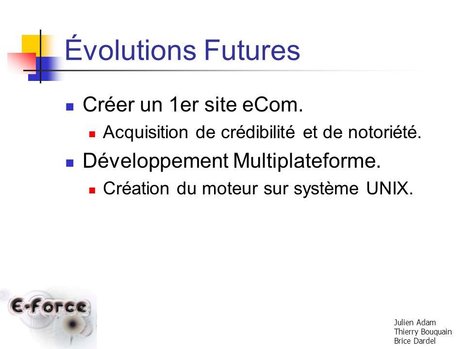 Évolutions Futures Créer un 1er site eCom.