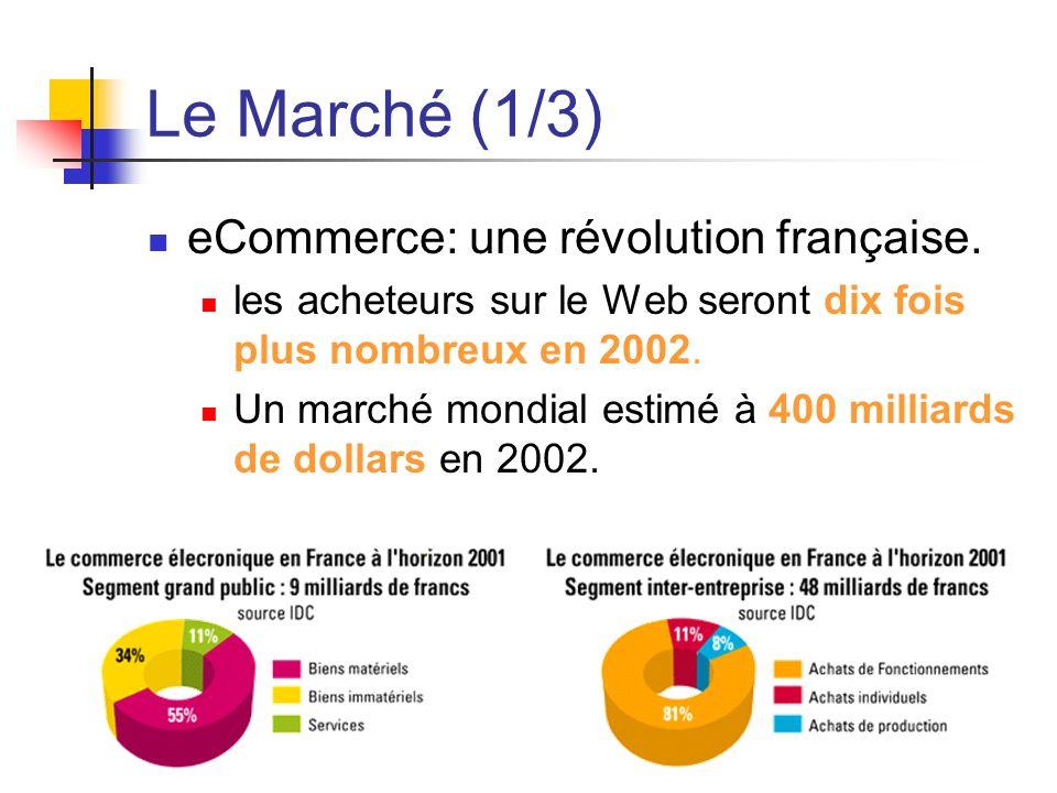 Le Marché (1/3) eCommerce: une révolution française.