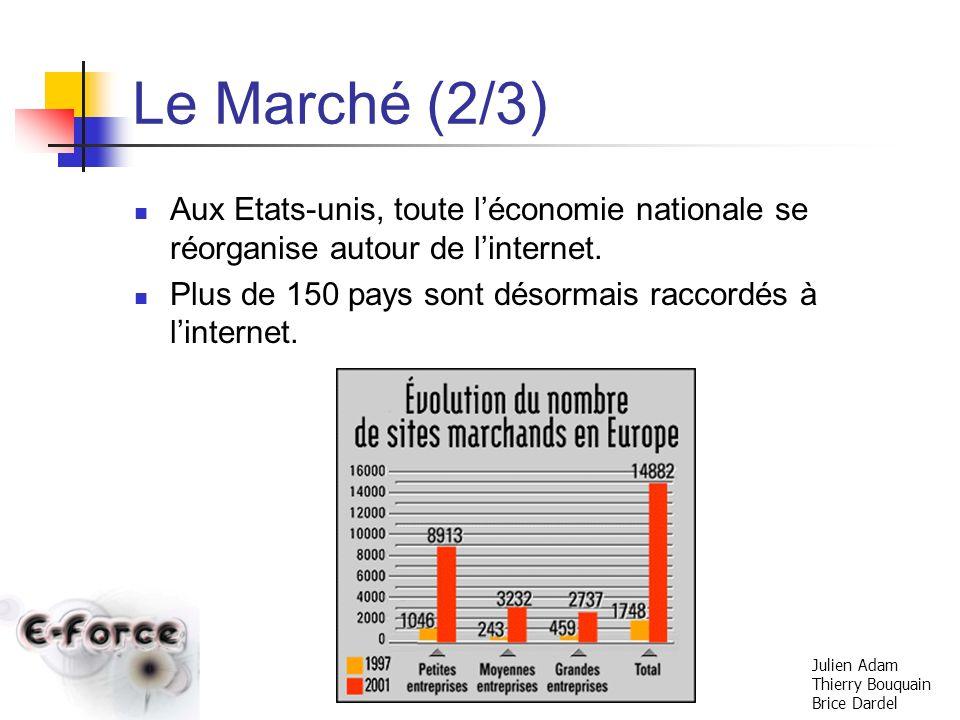 Le Marché (2/3) Aux Etats-unis, toute l'économie nationale se réorganise autour de l'internet.