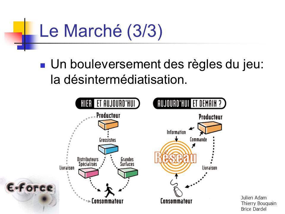 Le Marché (3/3) Un bouleversement des règles du jeu: la désintermédiatisation.