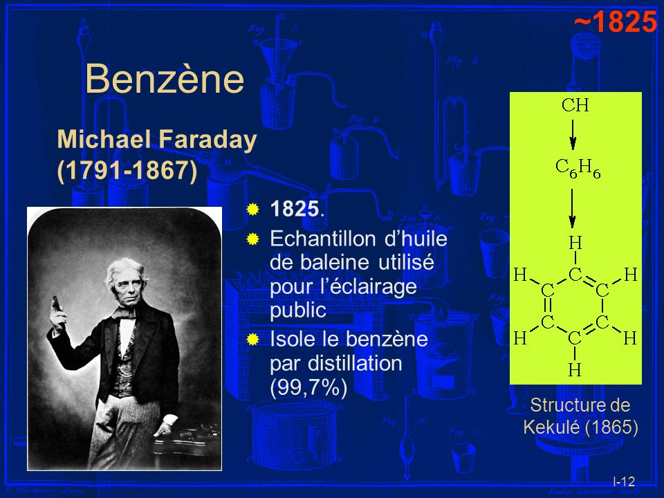 Benzène ~1825 Michael Faraday (1791-1867) 1825.