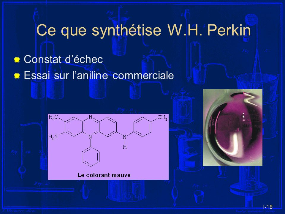 Ce que synthétise W.H. Perkin