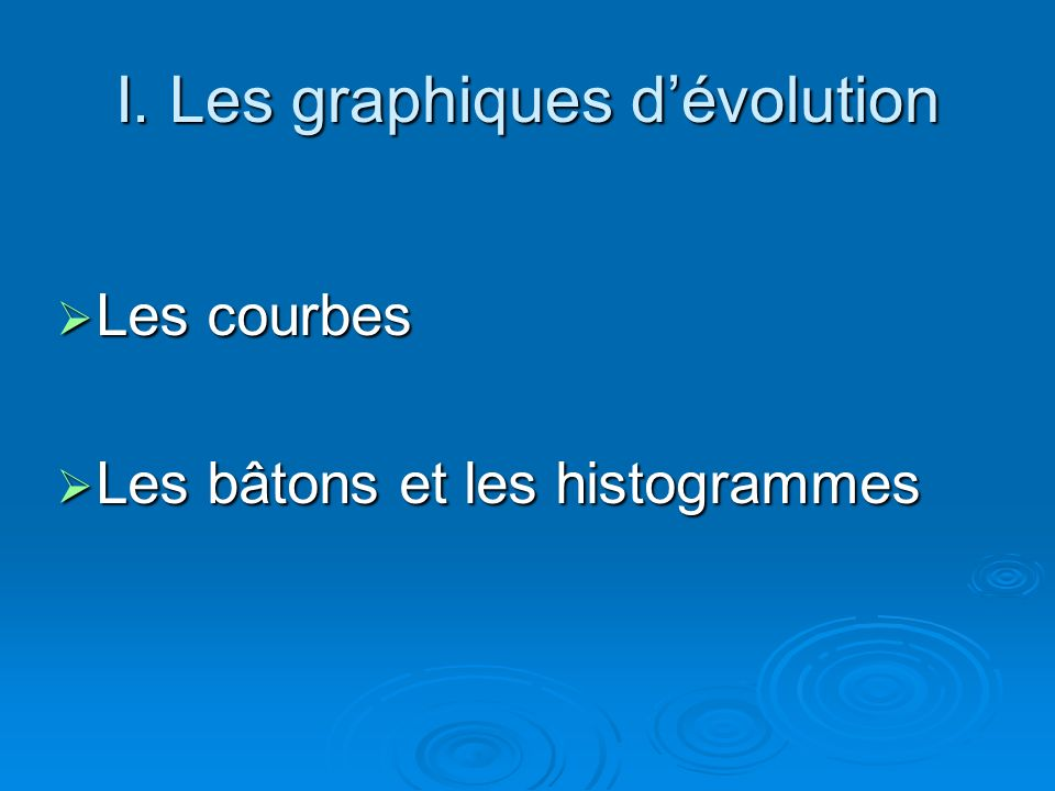 I. Les graphiques d'évolution