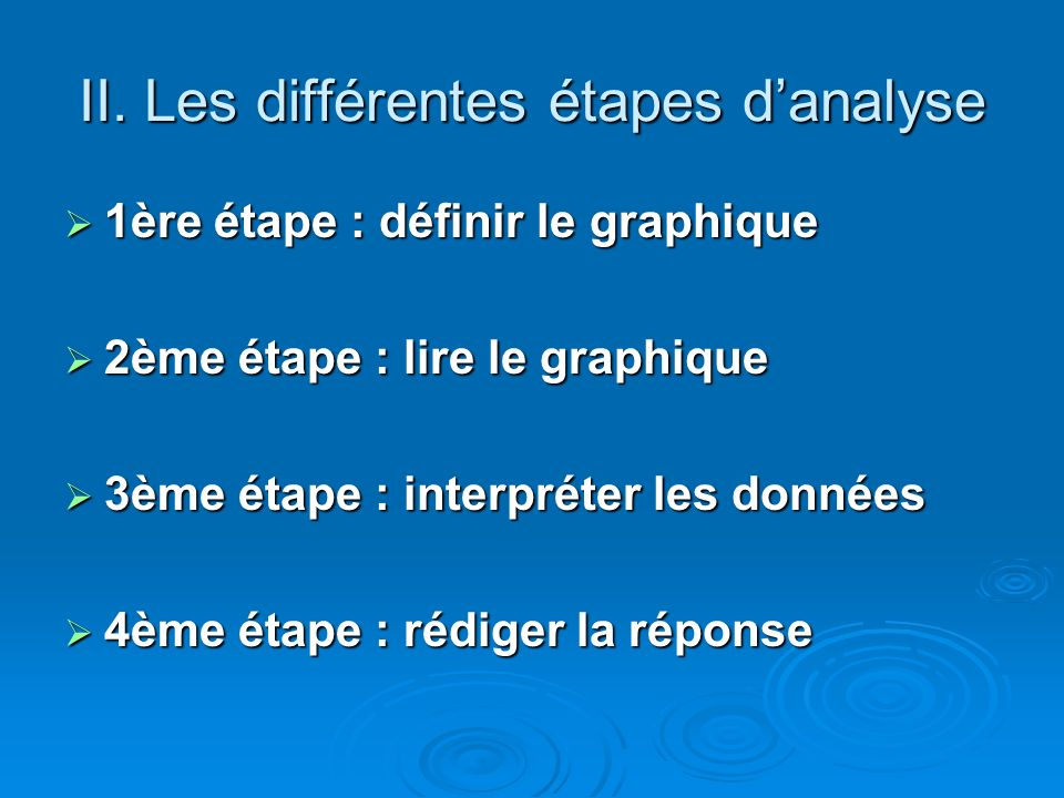 II. Les différentes étapes d'analyse
