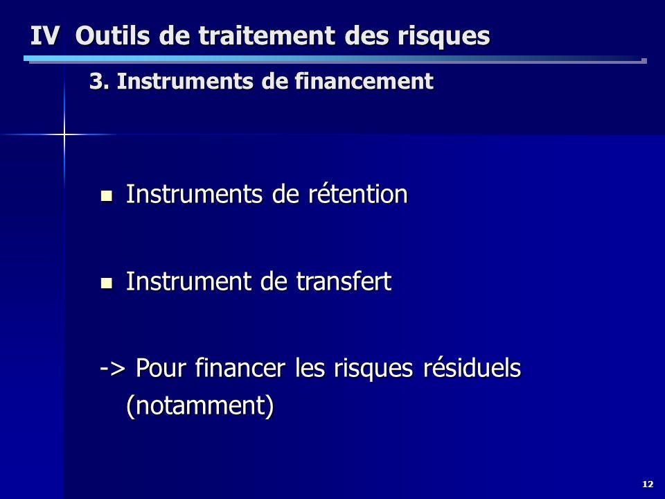 IV Outils de traitement des risques 3. Instruments de financement