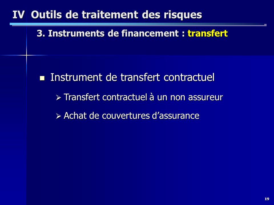 Instrument de transfert contractuel