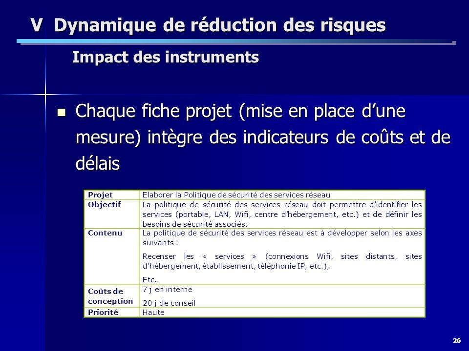 V Dynamique de réduction des risques Impact des instruments