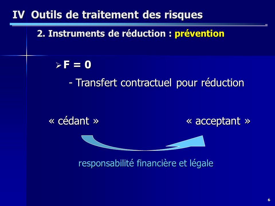 responsabilité financière et légale