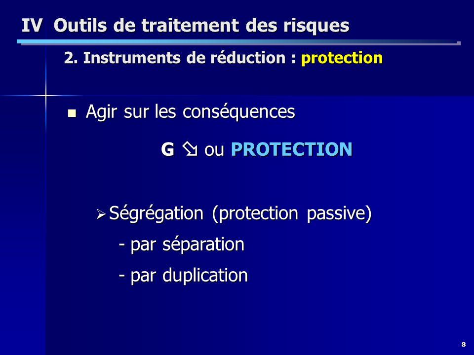 Agir sur les conséquences G  ou PROTECTION