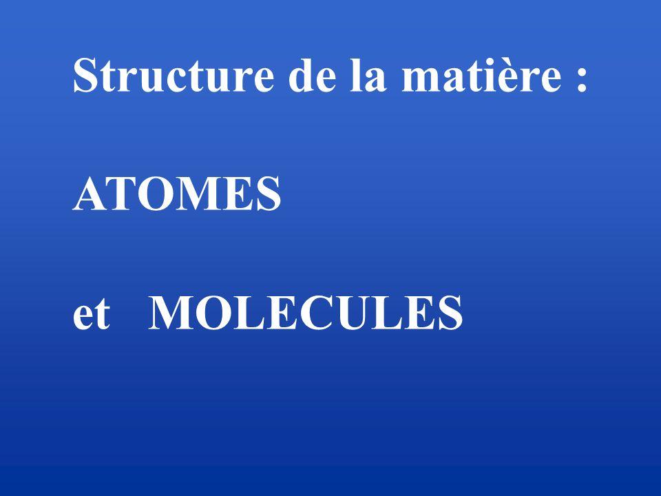Structure de la matière :
