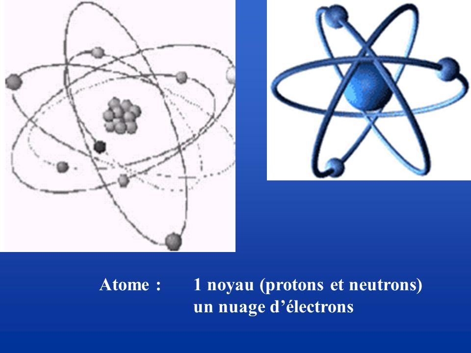 Atome : 1 noyau (protons et neutrons)