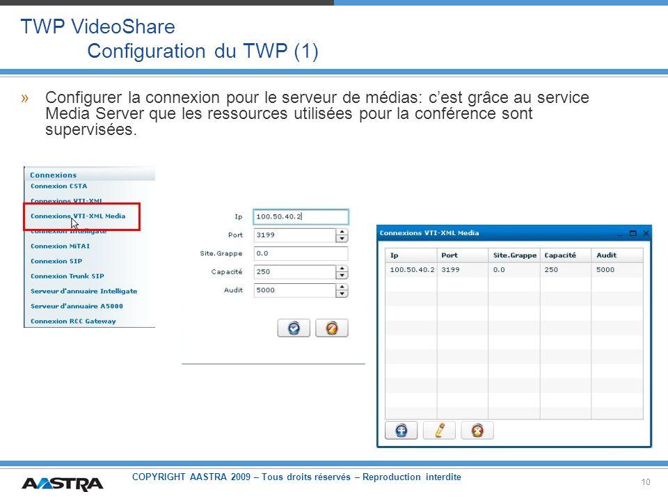 TWP VideoShare Configuration du TWP (1)
